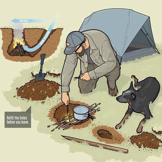 1. Dig the fire chamber. Excavate a pit 1 foot in diameter and 1 foot deep. Now widen the base...jpg