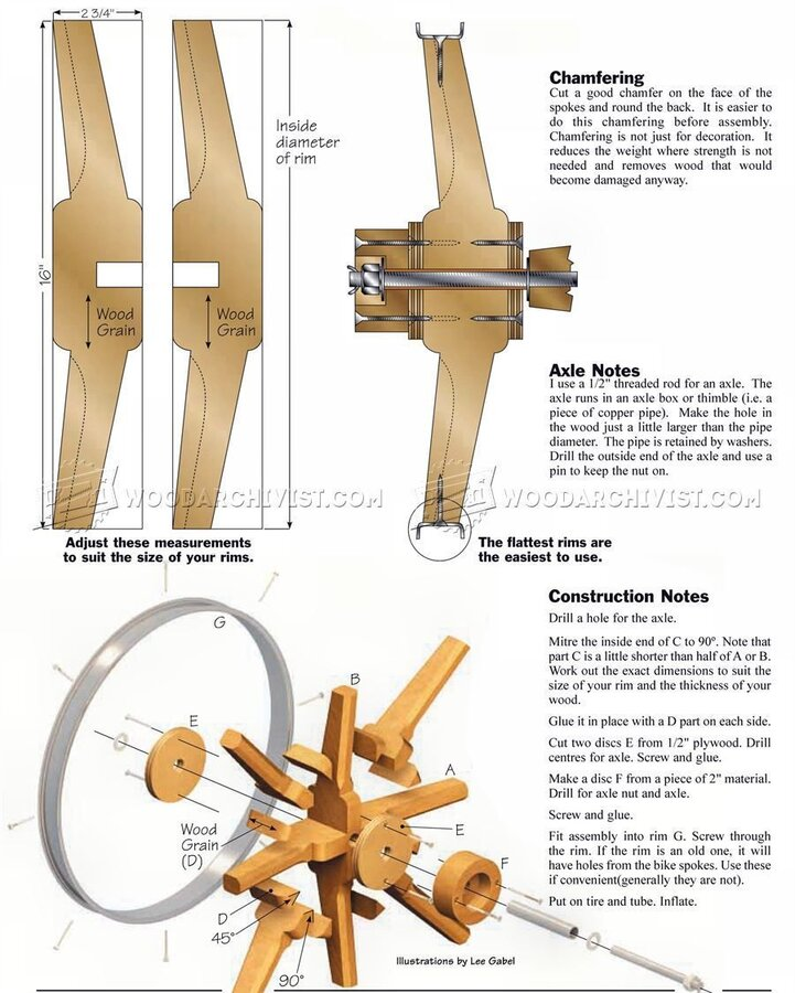 #1437 Making Wooden Wheel - Other Woodworking Plans and Projects #woodcraftsthatsell Ince Ahşa...jpg
