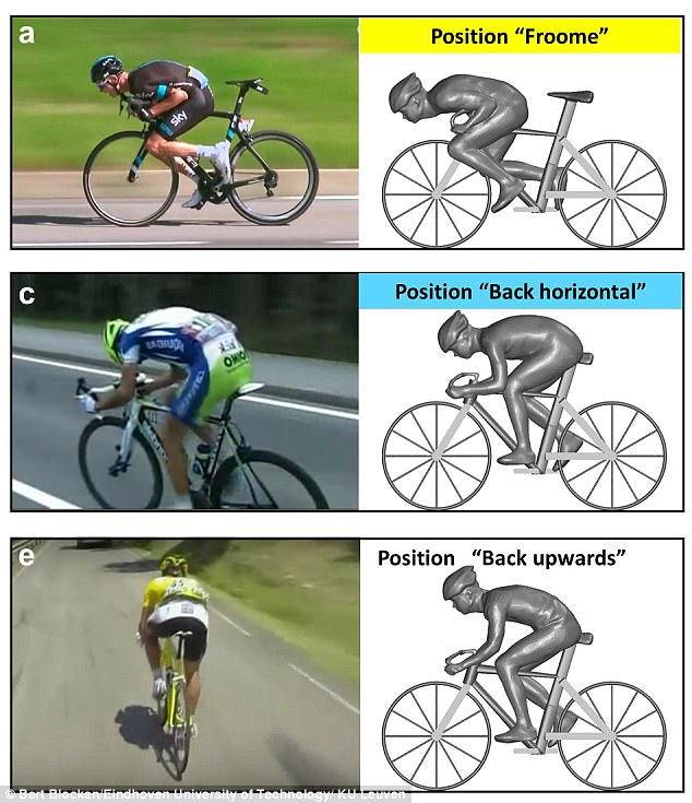 41FDA31E00000578-4661274-Some_weird_and_wonderful_cycling_positions_have_been_used_by_som-m-6_...jpg
