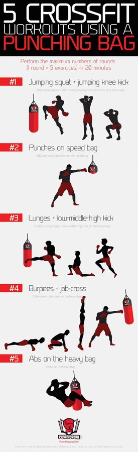 5 crossfit workouts using a punching bag by Punchingbag.info #PsoasTriggerpoints Crossfit, Evd...jpg