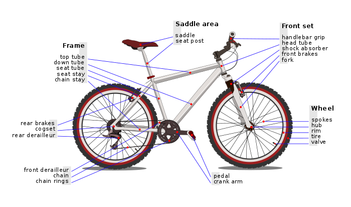 700px-Bicycle_diagram-en.svg.png