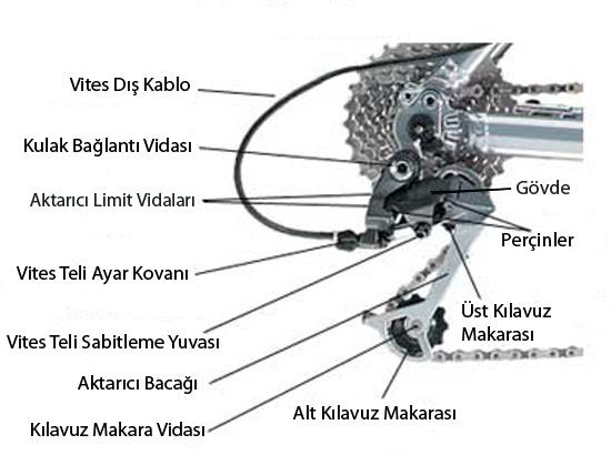 arka_2D00_aktar_3101_c_31012D00_diyagram_3101_11.jpg