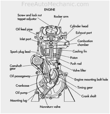 bicycle-parts-diagram-inspirational-motorcycle-engine-repair-freeautomechanic-of-bicycle-parts...jpg