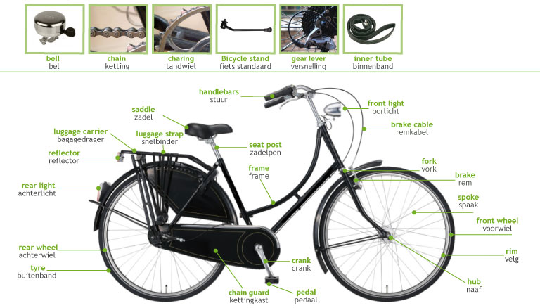 Bicycle-parts.jpg