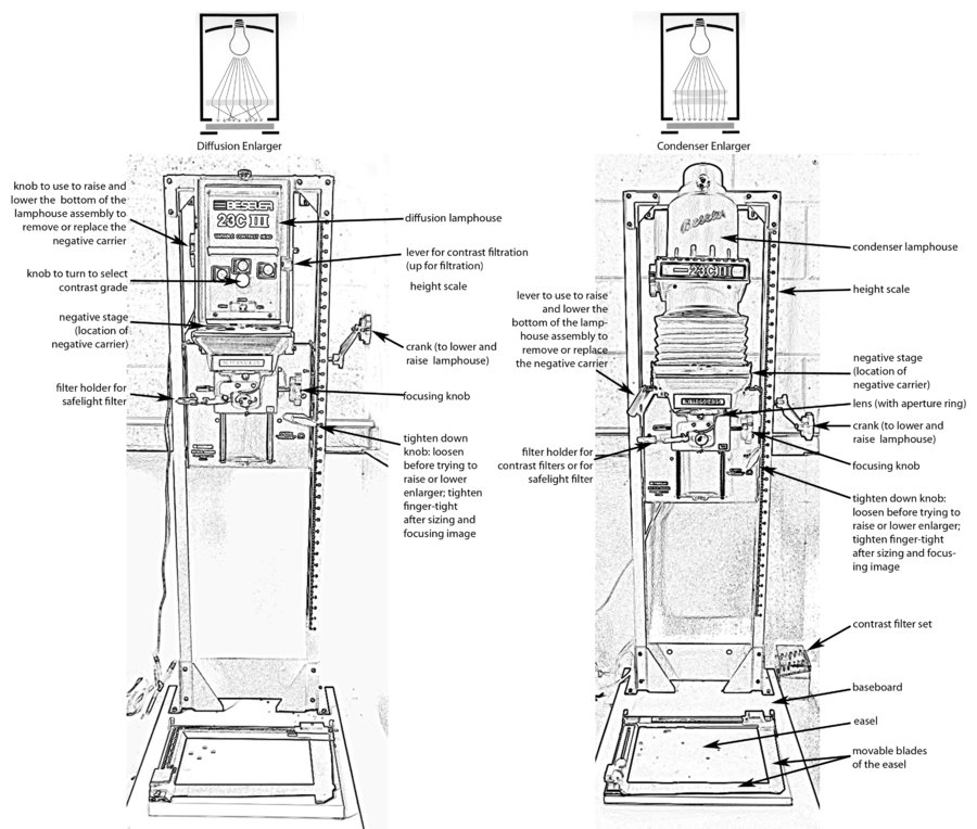 condenser and diffusion enlargers line version.jpg