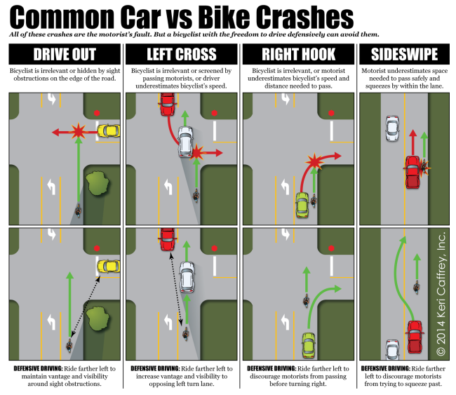 crash-types-and-prevention_common-650x563.png