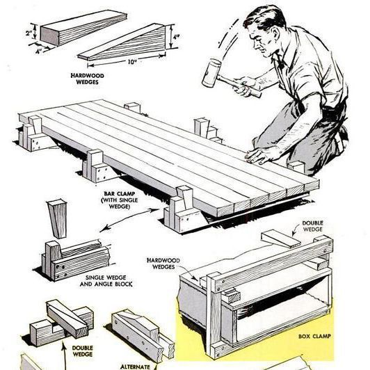 #DIY #Tricks Classic Clamping techniques  Reading old books about woodworking is allways usefu...jpg