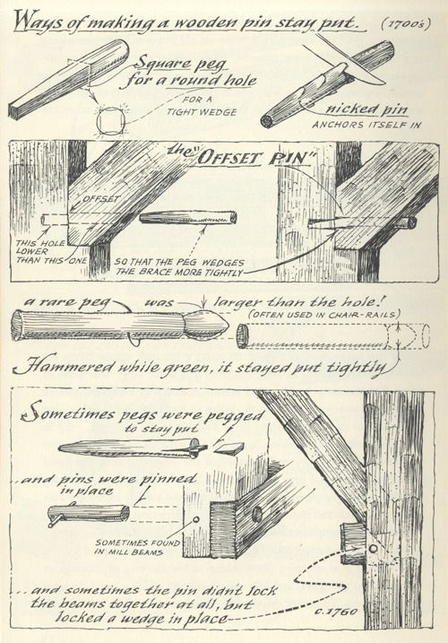 #Homestead #LostSkills - Interesting book on old wood-working methods - A Reverence for Wood A...jpg