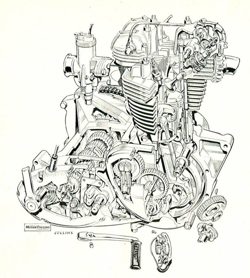 how-does-a-motorcycle-engine-work-diagram-how-does-a-motorcycle-engine-work-diagram-triumph-65...jpg