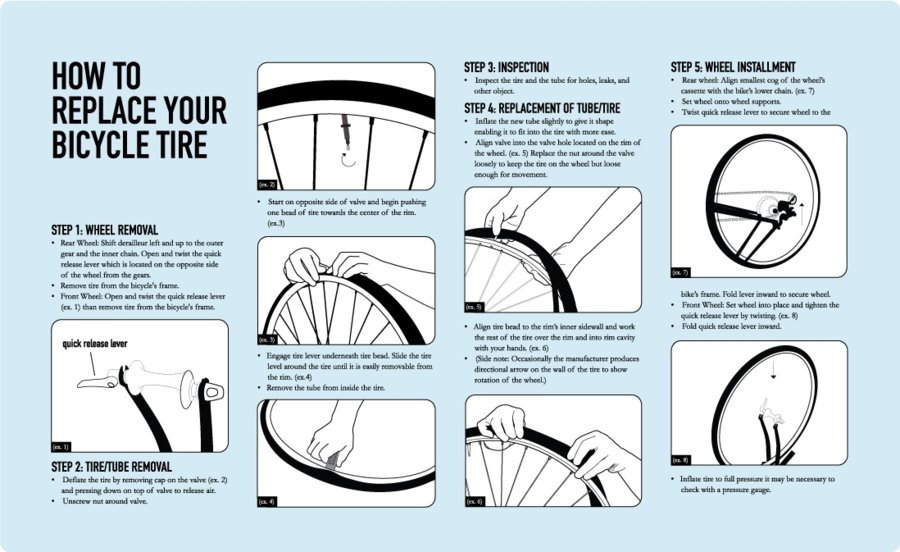 How-to-Replace-a-Bicycle-Tire.jpg