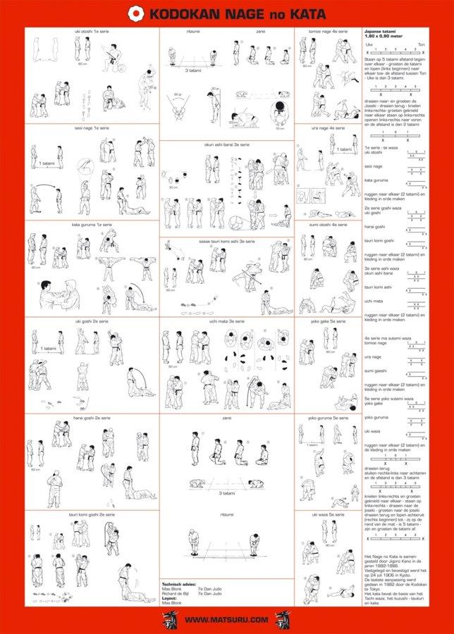 Matsuru-instructiekaart-nage-no-kata.jpg