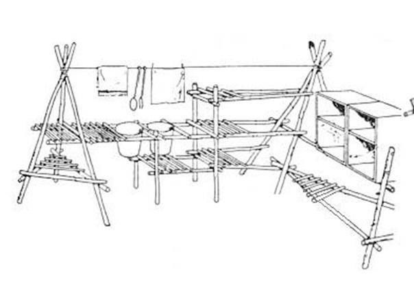 Pioneering - Camp Gadgets and Miscellaneous 10616628_763700843687630_5836806685668803577_n_zps...jpg