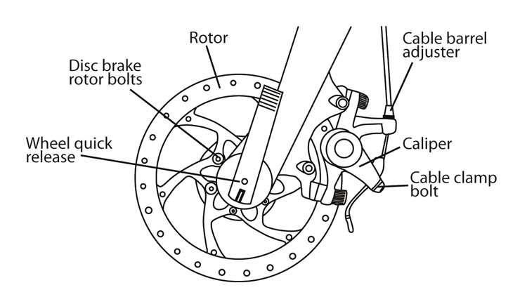 rear-disc-brake-assembly-diagram-awesome-owner-s-manual-of-rear-disc-brake-assembly-diagram.jpg