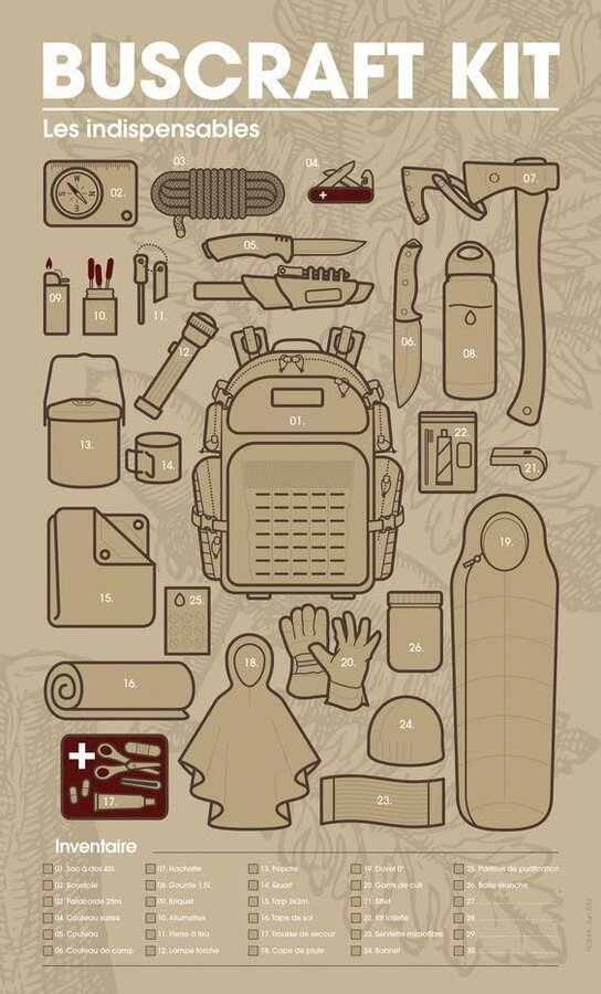 [SHOCKING] =_ This specific Survival Prepping Wilderness  For Survival Gear Store appears to b...jpg