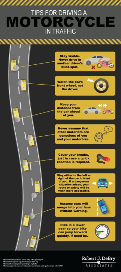 tips-for-driving-a-motorcycle-in-traffic_5564a3c2c886a_w1500.jpg